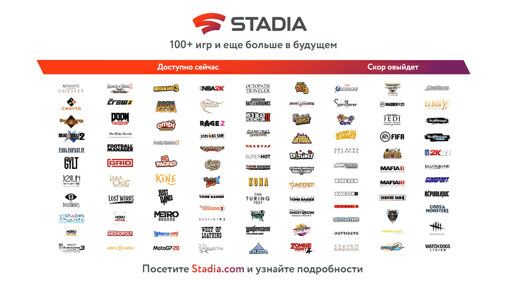 Stadia Savepoint August game